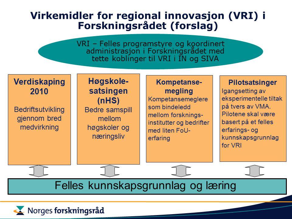 Virkemidler for regional innovasjon (VRI) i Forskningsrådet (forslag) VRI – Felles programstyre og koordinert administrasjon i Forskningsrådet med tet