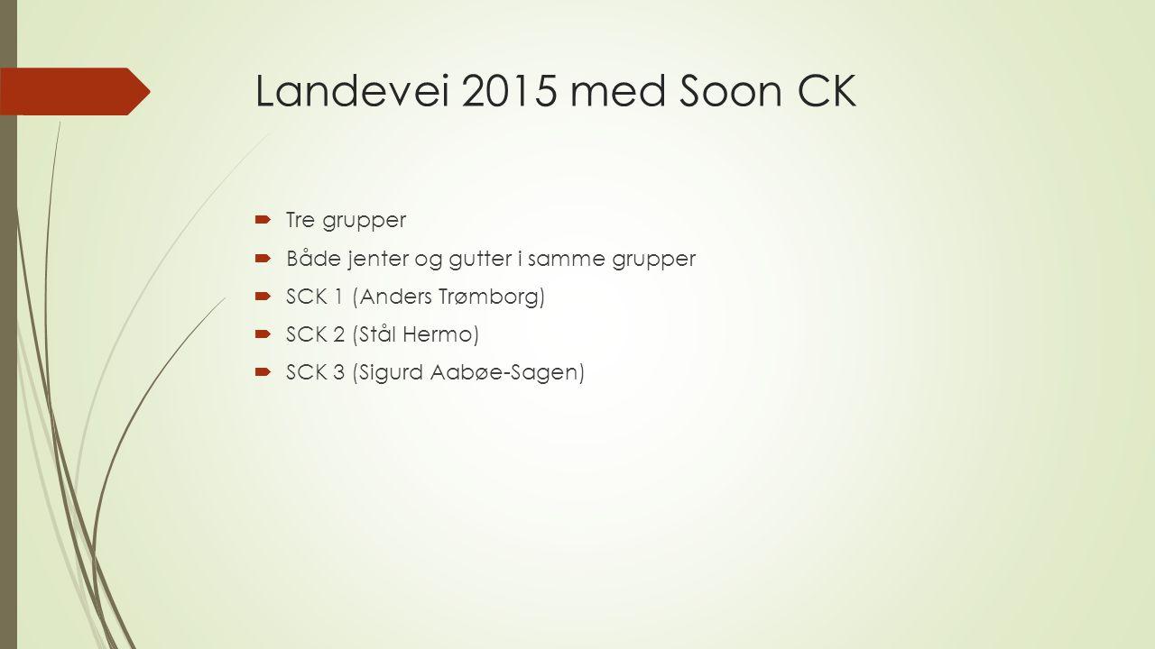 Landevei 2015 med Soon CK  Tre grupper  Både jenter og gutter i samme grupper  SCK 1 (Anders Trømborg)  SCK 2 (Stål Hermo)  SCK 3 (Sigurd Aabøe-Sagen)