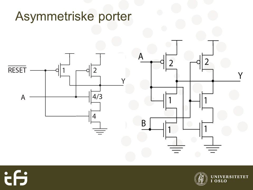 Asymmetriske porter