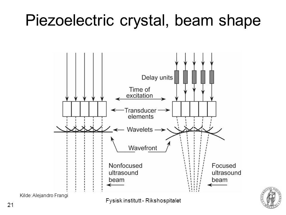 Fysisk institutt - Rikshospitalet 21 Piezoelectric crystal, beam shape Kilde: Alejandro Frangi