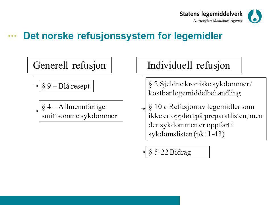 Det norske refusjonssystem for legemidler Generell refusjonIndividuell refusjon § 5-22 Bidrag § 9 – Blå resept § 4 – Allmennfarlige smittsomme sykdomm