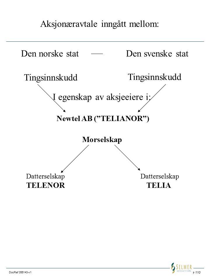 Side 110 DocRef 355143-v1 Aksjonæravtale inngått mellom: Den norske statDen svenske stat Tingsinnskudd I egenskap av aksjeeiere i: Newtel AB ( TELIANOR ) Morselskap Datterselskap TELENOR Datterselskap TELIA