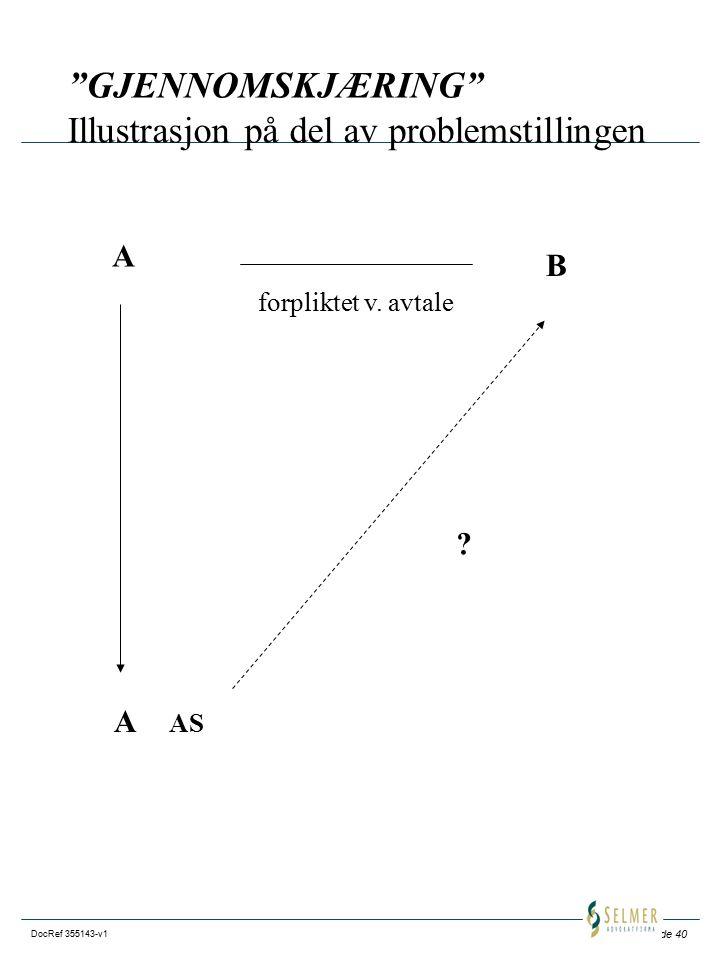 """Side 40 DocRef 355143-v1 """"GJENNOMSKJÆRING"""" Illustrasjon på del av problemstillingen A B A AS forpliktet v. avtale ?"""