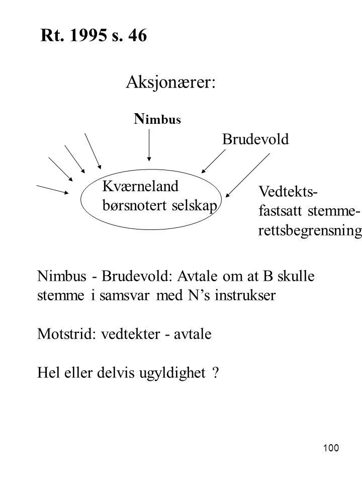 100 Rt. 1995 s. 46 Aksjonærer: Kværneland børsnotert selskap N imbus Brudevold Vedtekts- fastsatt stemme- rettsbegrensning Nimbus - Brudevold: Avtale