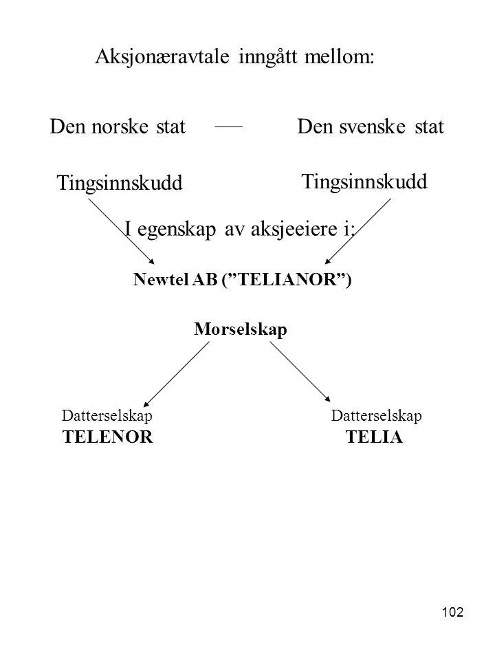 """102 Aksjonæravtale inngått mellom: Den norske statDen svenske stat Tingsinnskudd I egenskap av aksjeeiere i: Newtel AB (""""TELIANOR"""") Morselskap Datters"""