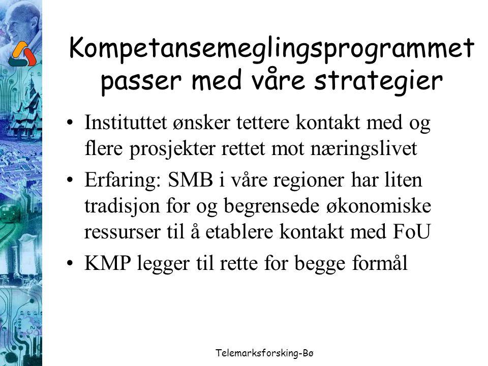 Telemarksforsking-Bø Kompetansemeglingsprogrammet passer med våre strategier Instituttet ønsker tettere kontakt med og flere prosjekter rettet mot nær