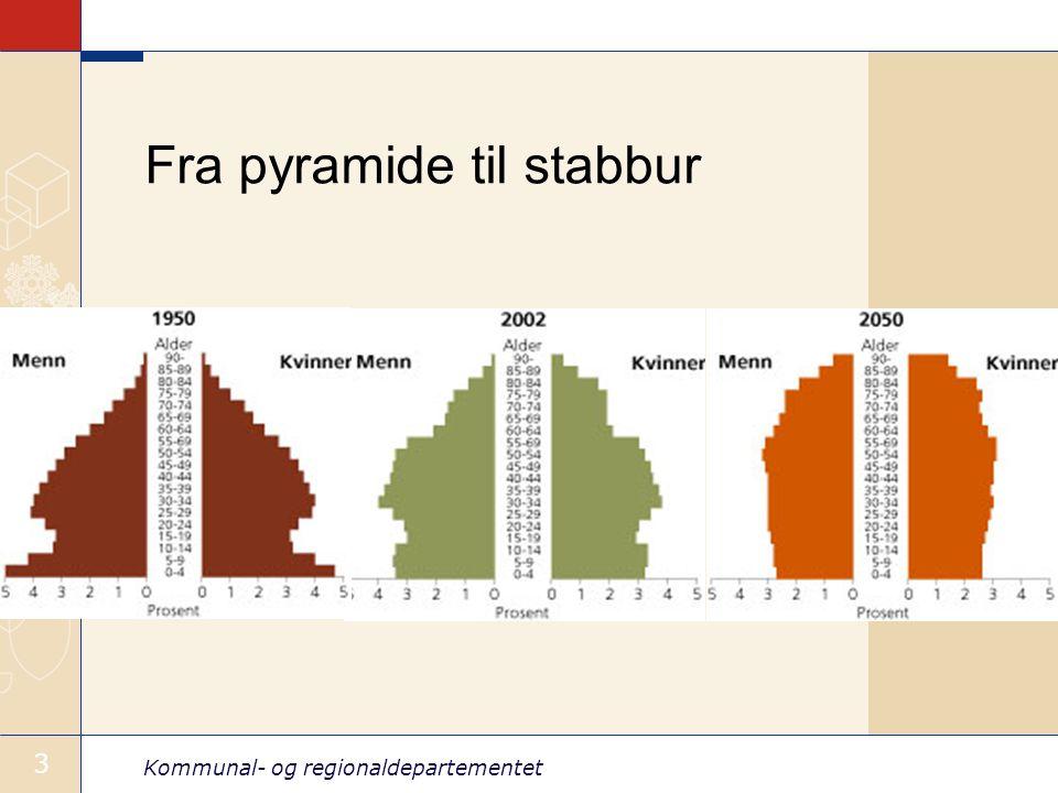 Kommunal- og regionaldepartementet 3 Fra pyramide til stabbur
