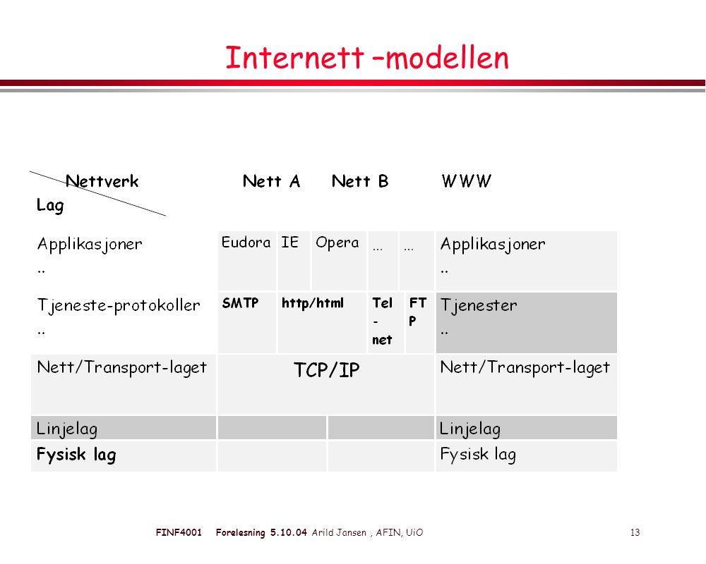 FINF4001 Forelesning 5.10.04 Arild Jansen, AFIN, UiO 13 Internett –modellen
