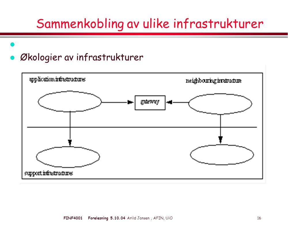 FINF4001 Forelesning 5.10.04 Arild Jansen, AFIN, UiO 16 Sammenkobling av ulike infrastrukturer l l Økologier av infrastrukturer