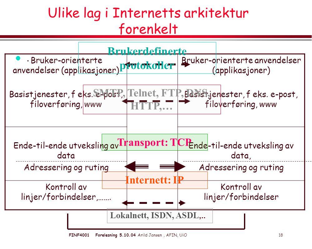 FINF4001 Forelesning 5.10.04 Arild Jansen, AFIN, UiO 18 Ulike lag i Internetts arkitektur forenkelt l.l.