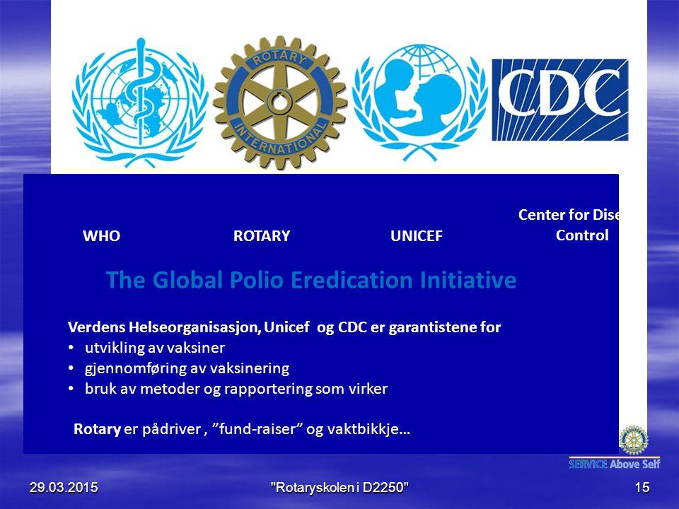 WHOROTARYUNICEF Center for Disease Control Verdens Helseorganisasjon, Unicef og CDC er garantistene for utvikling av vaksiner gjennomføring av vaksinering bruk av metoder og rapportering som virker Rotary er pådriver, fund-raiser og vaktbikkje… The Global Polio Eredication Initiative 29.03.2015 Rotaryskolen i D2250 15