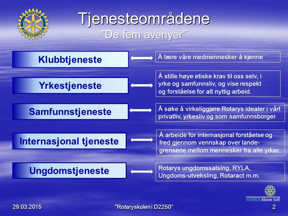 Hjelpeprogrammer til Litauen Mar-15Askøy RK / John I. Solvik33