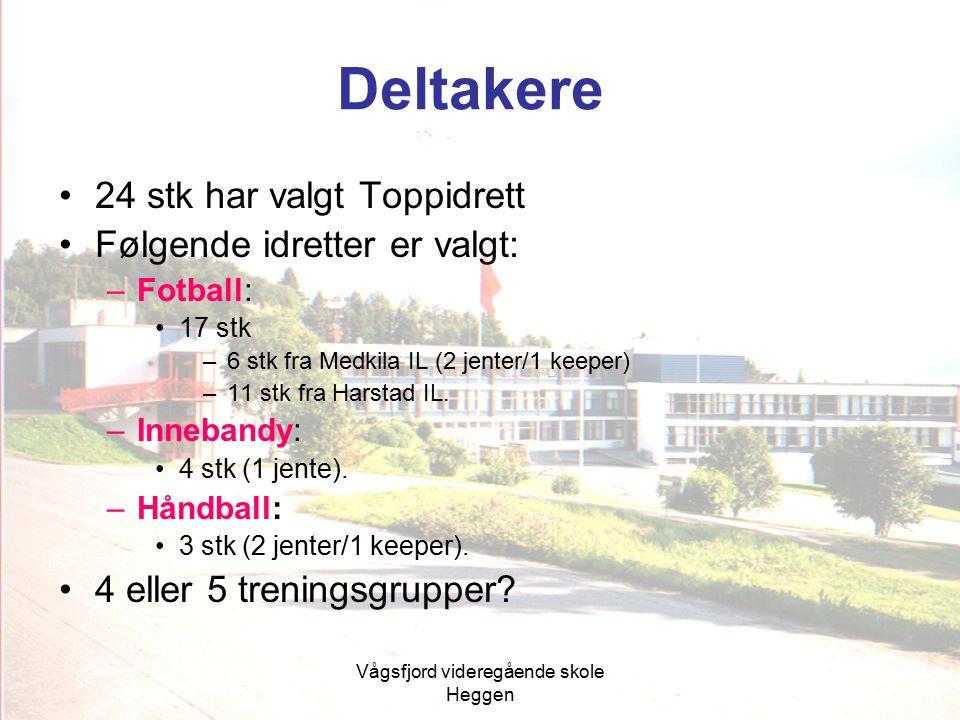 Vågsfjord videregående skole Heggen Deltakere 24 stk har valgt Toppidrett Følgende idretter er valgt: –Fotball: 17 stk –6 stk fra Medkila IL (2 jenter