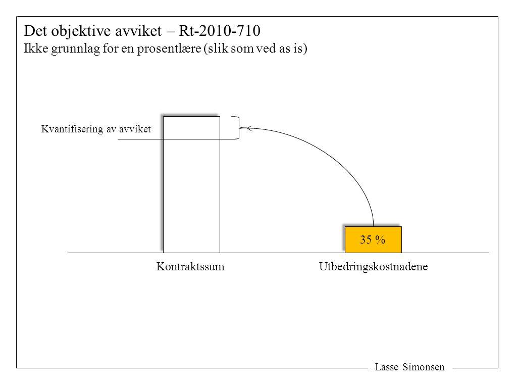Lasse Simonsen Det objektive avviket – Rt-2010-710 Ikke grunnlag for en prosentlære (slik som ved as is) Kontraktssum 35 % Utbedringskostnadene Kvantifisering av avviket