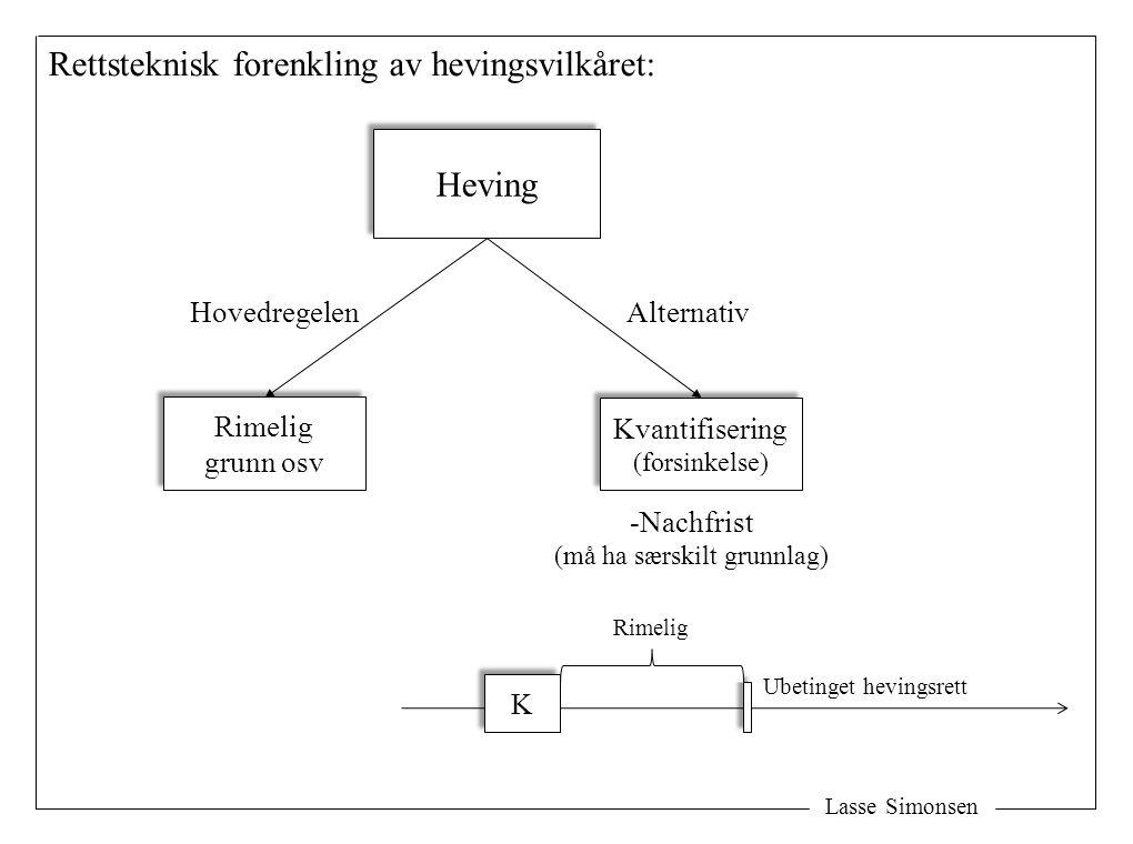 Lasse Simonsen Heving Rimelig grunn osv Rimelig grunn osv Kvantifisering (forsinkelse) Kvantifisering (forsinkelse) Rettsteknisk forenkling av hevings
