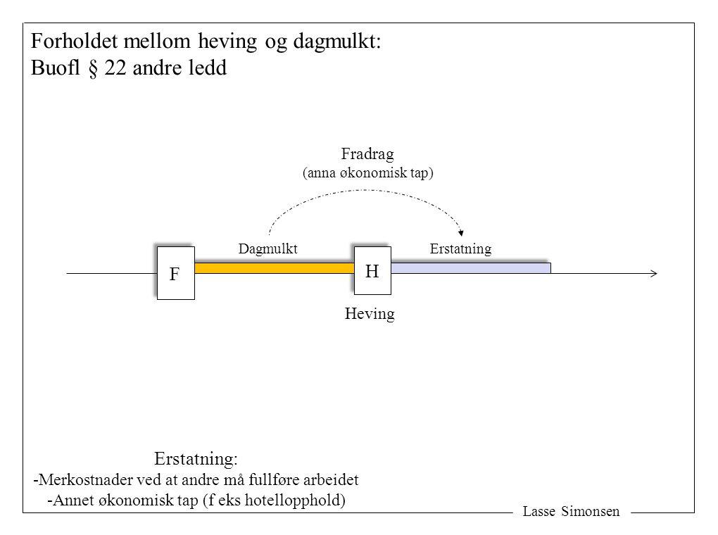 Lasse Simonsen Forholdet mellom heving og dagmulkt: Buofl § 22 andre ledd H H F F DagmulktErstatning Heving Fradrag (anna økonomisk tap) Erstatning: -