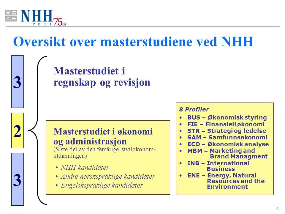 Oversikt over masterstudiene ved NHH 3 3 2 Masterstudiet i regnskap og revisjon Masterstudiet i økonomi og administrasjon (Siste del av den femårige s