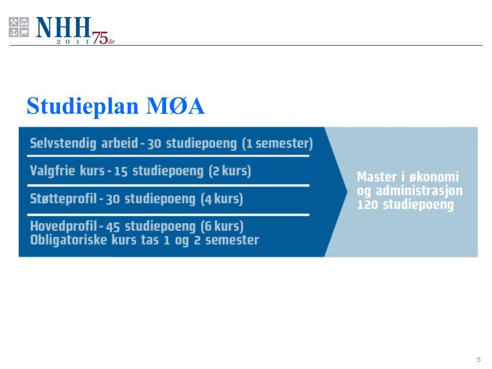 Studieplan MØA 5