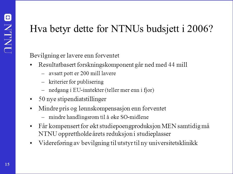 15 Hva betyr dette for NTNUs budsjett i 2006? Bevilgning er lavere enn forventet Resultatbasert forskningskomponent går ned med 44 mill –avsatt pott e