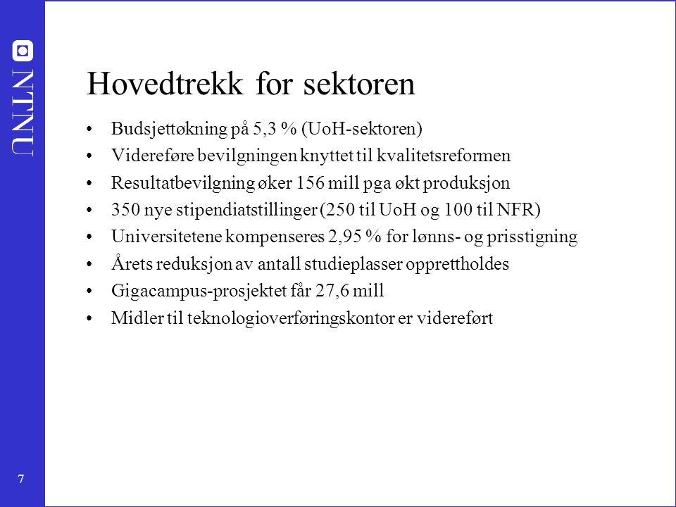 8 Statsbudsjett 2006 – konsekvenser for NTNU Ny bevilgning 2006: 2.617 mill.kr.