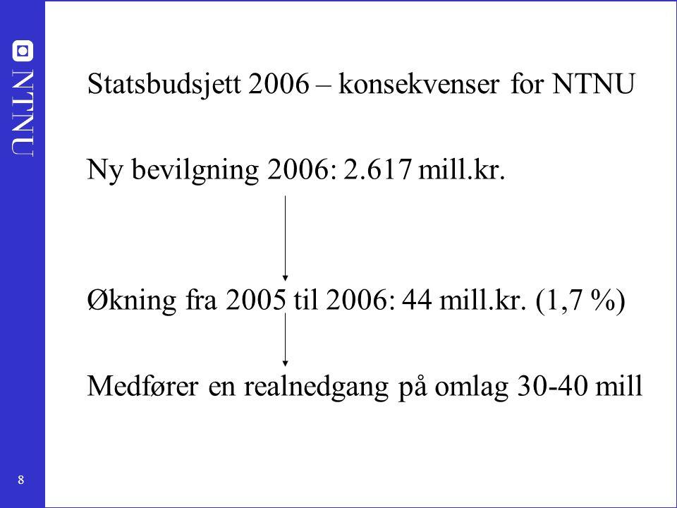 8 Statsbudsjett 2006 – konsekvenser for NTNU Ny bevilgning 2006: 2.617 mill.kr. Økning fra 2005 til 2006: 44 mill.kr. (1,7 %) Medfører en realnedgang