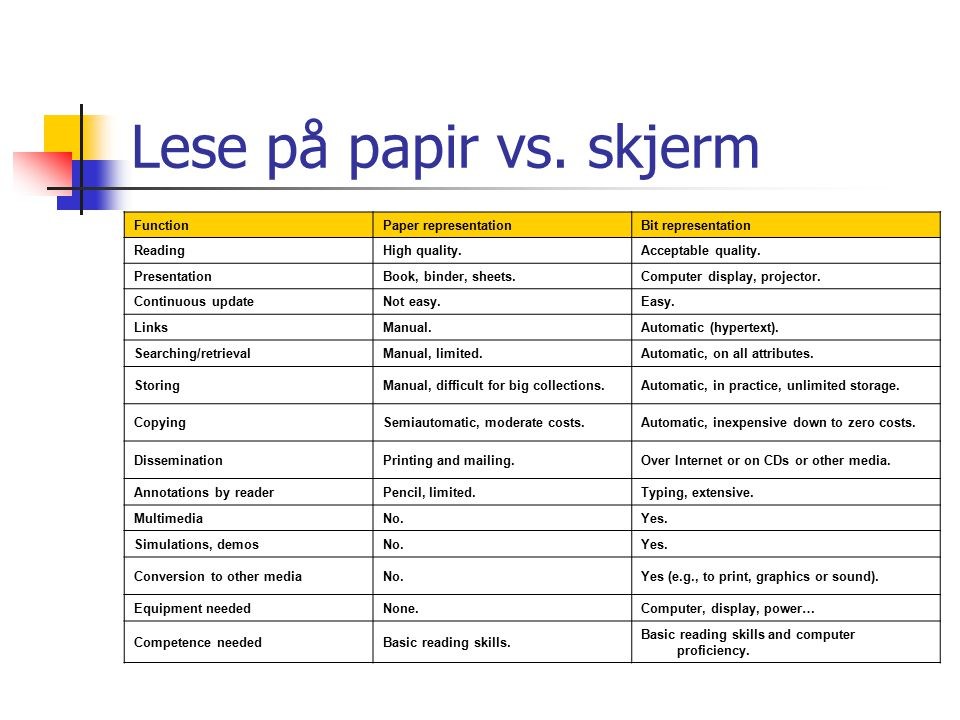Lese på papir vs. skjerm FunctionPaper representationBit representation ReadingHigh quality.Acceptable quality. PresentationBook, binder, sheets.Compu