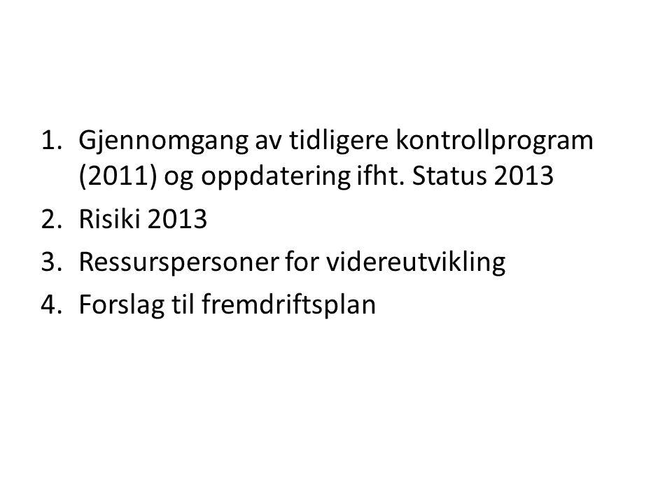 1.Gjennomgang av tidligere kontrollprogram (2011) og oppdatering ifht.