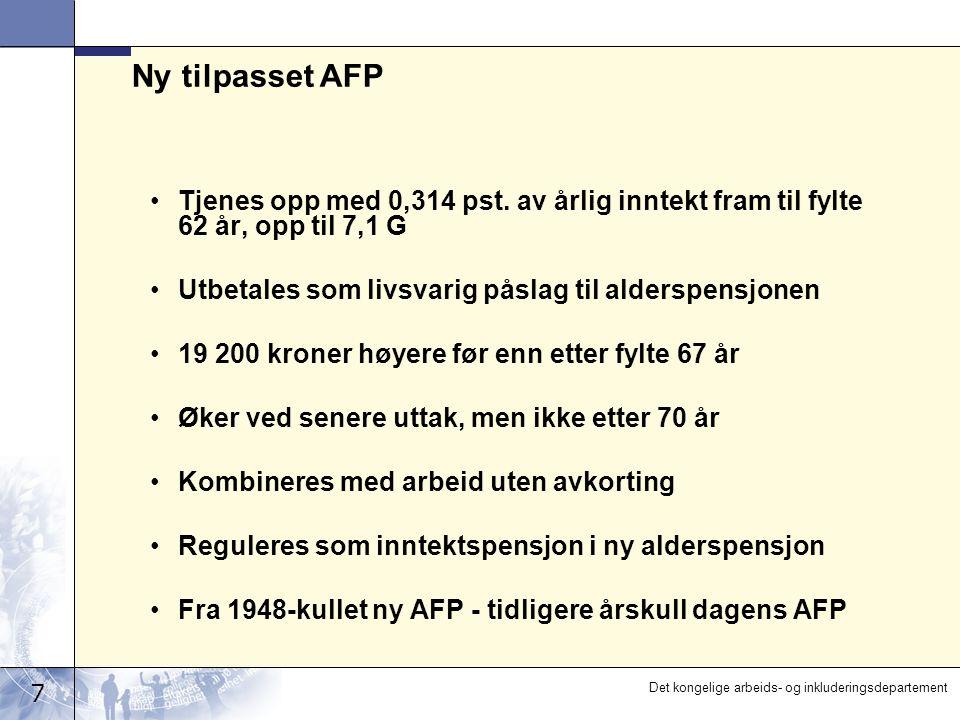 7 Det kongelige arbeids- og inkluderingsdepartement Ny tilpasset AFP Tjenes opp med 0,314 pst. av årlig inntekt fram til fylte 62 år, opp til 7,1 G Ut