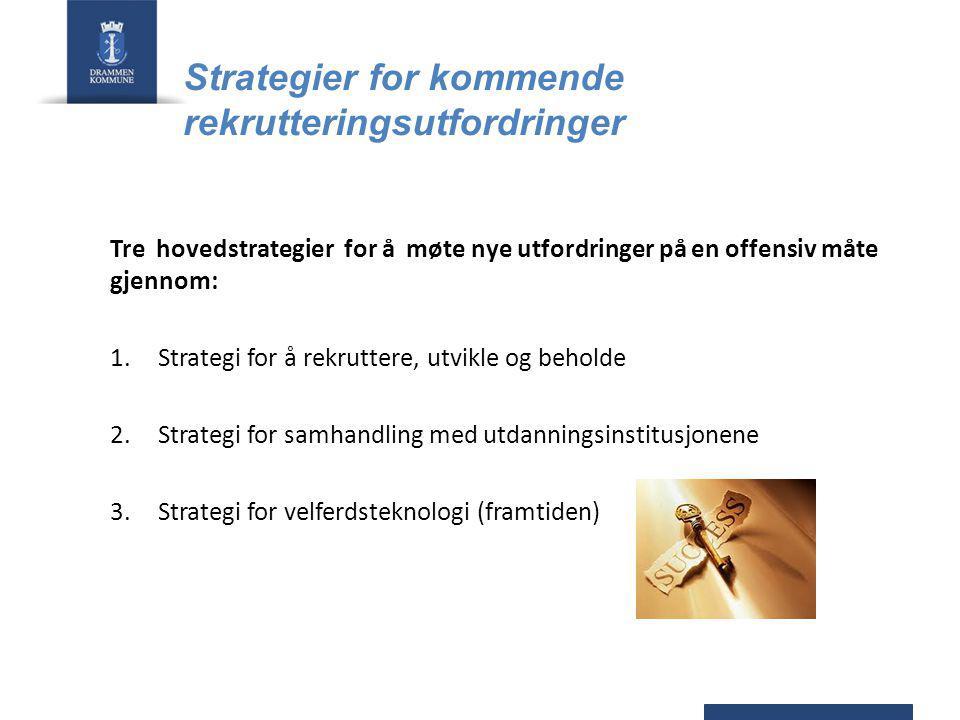 Strategier for kommende rekrutteringsutfordringer Tre hovedstrategier for å møte nye utfordringer på en offensiv måte gjennom: 1.Strategi for å rekruttere, utvikle og beholde 2.Strategi for samhandling med utdanningsinstitusjonene 3.Strategi for velferdsteknologi (framtiden)