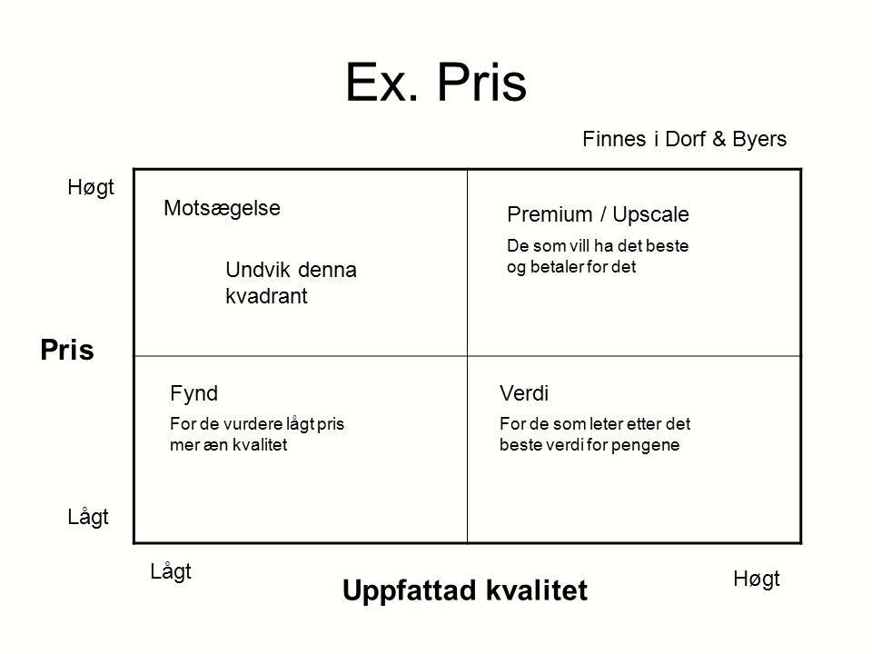 Ex. Pris Pris Høgt Lågt Uppfattad kvalitet Lågt Høgt Motsægelse Premium / Upscale Undvik denna kvadrant De som vill ha det beste og betaler for det Fo