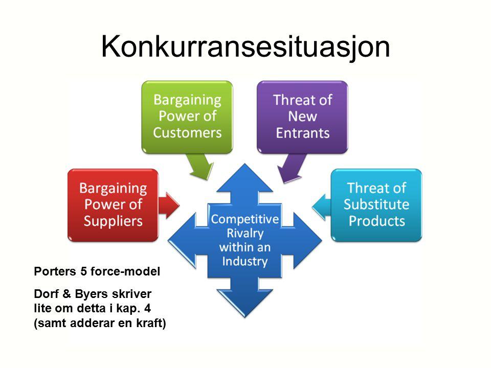 Konkurransesituasjon Porters 5 force-model Dorf & Byers skriver lite om detta i kap. 4 (samt adderar en kraft)