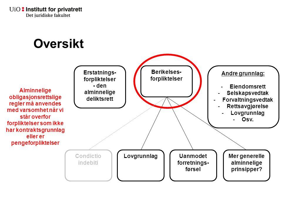 Oversikt Berikelses- forpliktelser Uanmodet forretnings- førsel Mer generelle alminnelige prinsipper? Lovgrunnlag Erstatnings- forpliktelser - den alm