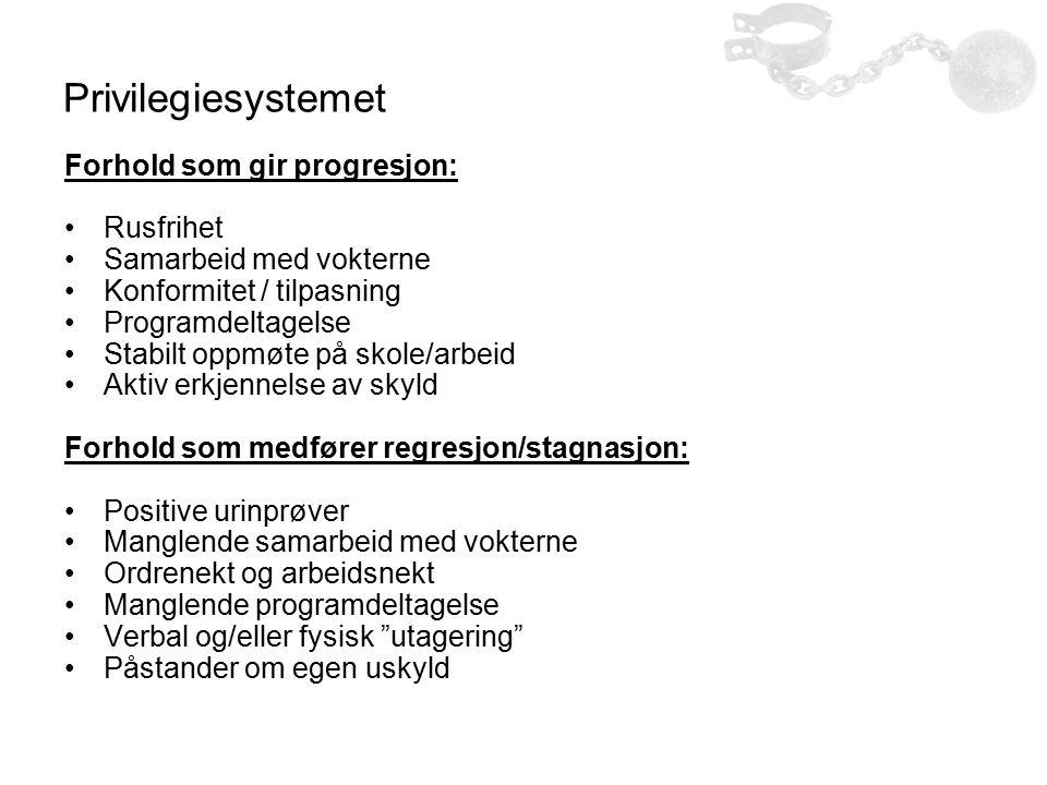 Forhold som gir progresjon: Rusfrihet Samarbeid med vokterne Konformitet / tilpasning Programdeltagelse Stabilt oppmøte på skole/arbeid Aktiv erkjenne