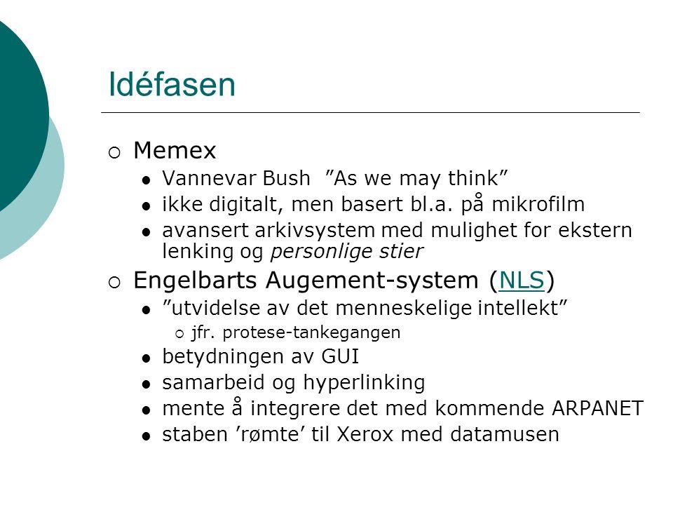 Idéfasen  Memex Vannevar Bush As we may think ikke digitalt, men basert bl.a.