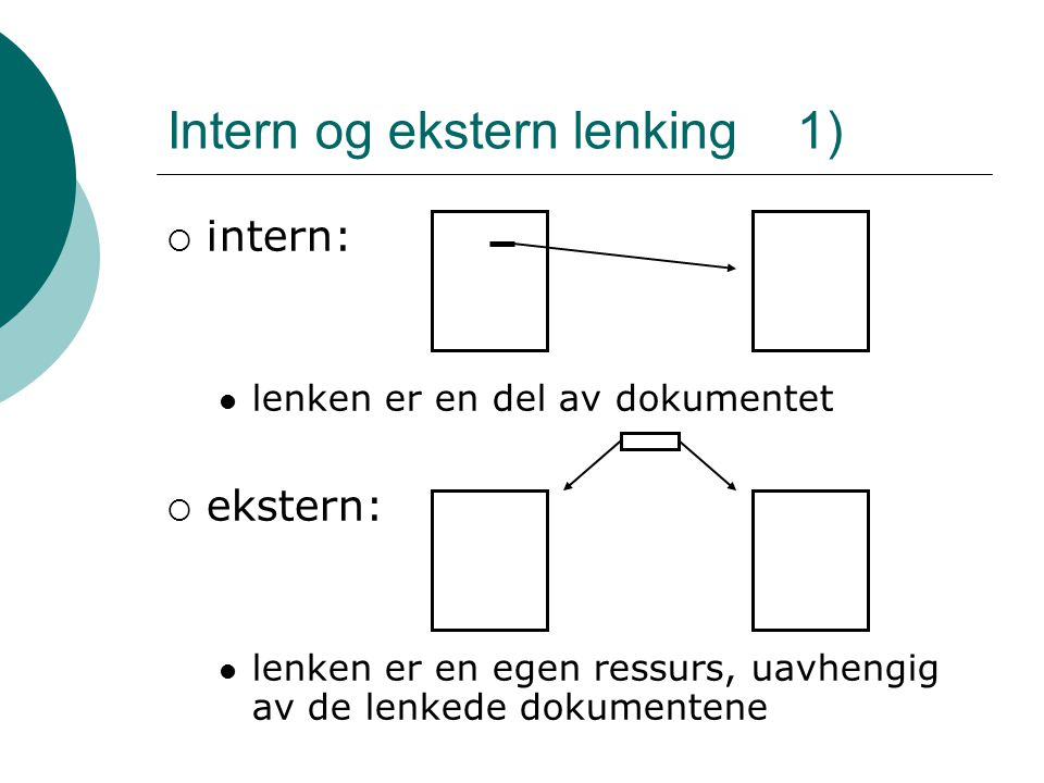 Intern og ekstern lenking 1)  intern: lenken er en del av dokumentet  ekstern: lenken er en egen ressurs, uavhengig av de lenkede dokumentene