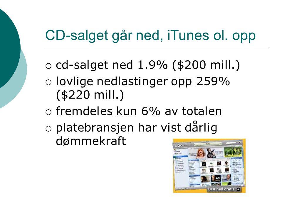 CD-salget går ned, iTunes ol.