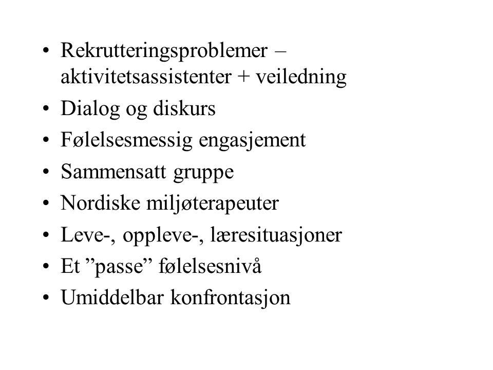Rekrutteringsproblemer – aktivitetsassistenter + veiledning Dialog og diskurs Følelsesmessig engasjement Sammensatt gruppe Nordiske miljøterapeuter Leve-, oppleve-, læresituasjoner Et passe følelsesnivå Umiddelbar konfrontasjon