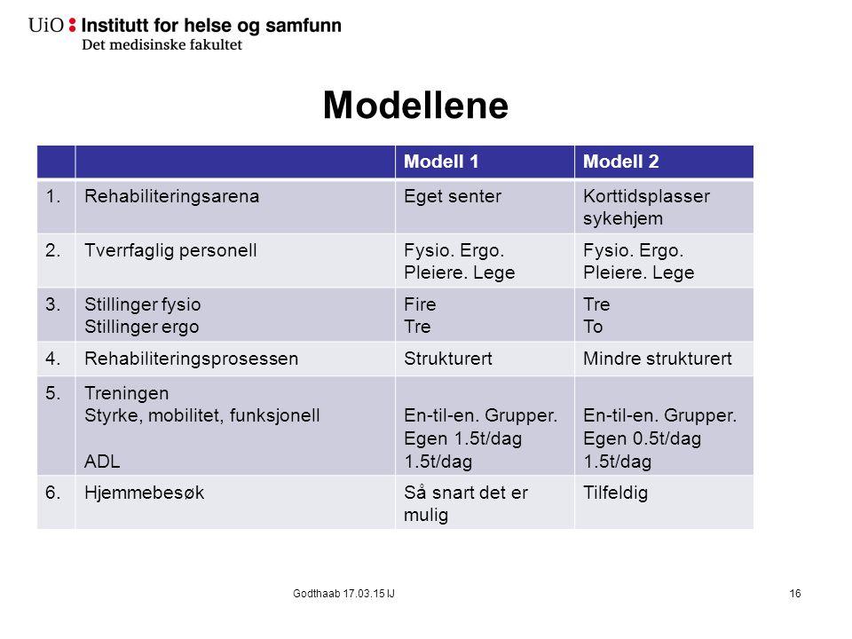 16Godthaab 17.03.15 IJ Modellene Modell 1Modell 2 1.RehabiliteringsarenaEget senterKorttidsplasser sykehjem 2.Tverrfaglig personellFysio. Ergo. Pleier