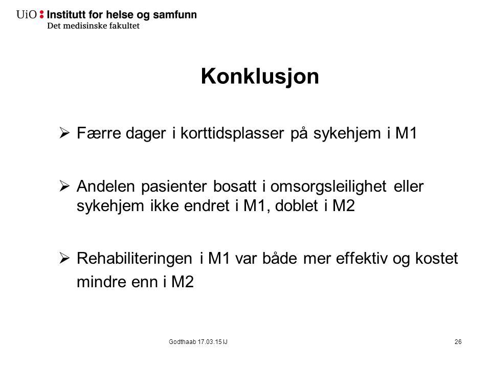 Konklusjon  Færre dager i korttidsplasser på sykehjem i M1  Andelen pasienter bosatt i omsorgsleilighet eller sykehjem ikke endret i M1, doblet i M2