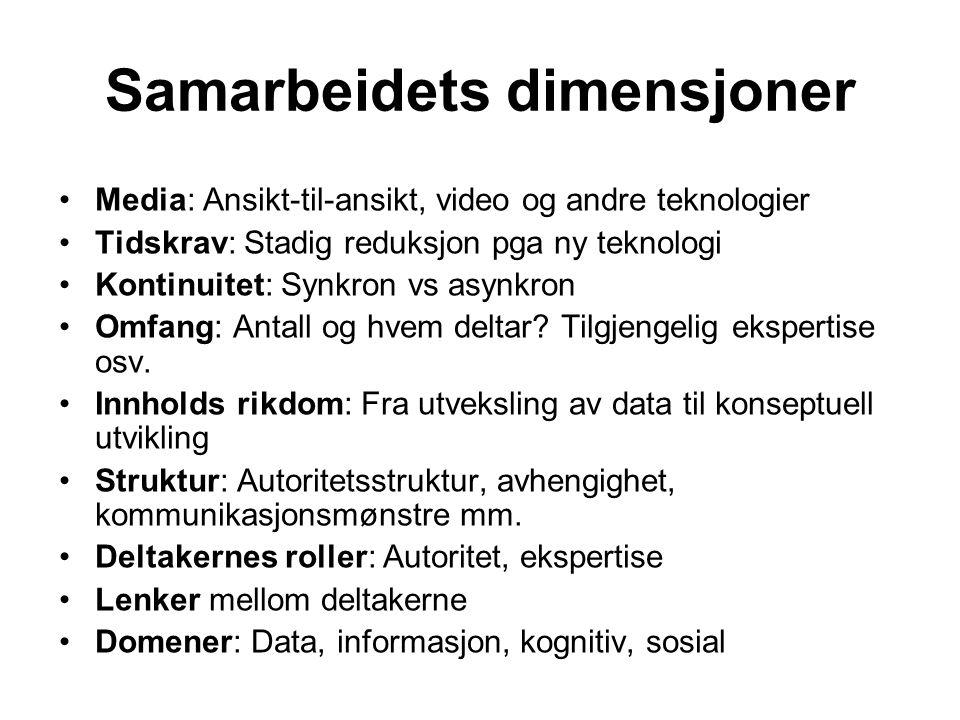 Samarbeidets dimensjoner Media: Ansikt-til-ansikt, video og andre teknologier Tidskrav: Stadig reduksjon pga ny teknologi Kontinuitet: Synkron vs asyn