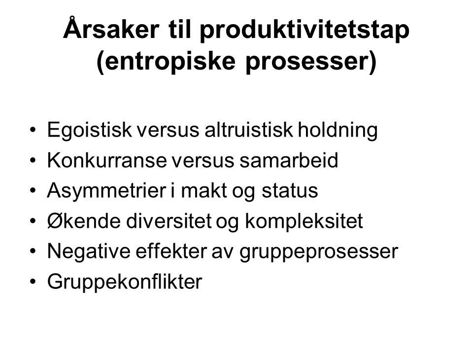 Årsaker til produktivitetstap (entropiske prosesser) Egoistisk versus altruistisk holdning Konkurranse versus samarbeid Asymmetrier i makt og status Ø