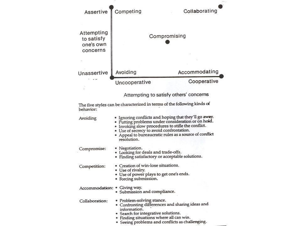 Konfliktstiler: Attribusjon Personlig attribusjon: Kortsiktig, ofte defensiv, emosjonell ansvarsfraskrivelse Situasjonsattribusjon: Langsiktig styring, rasjonell opplæring og jobb-berikelse Systemisk attribusjon: Langsiktig og kortsiktig, administrativ (saksorientert) og personlig kompetanse