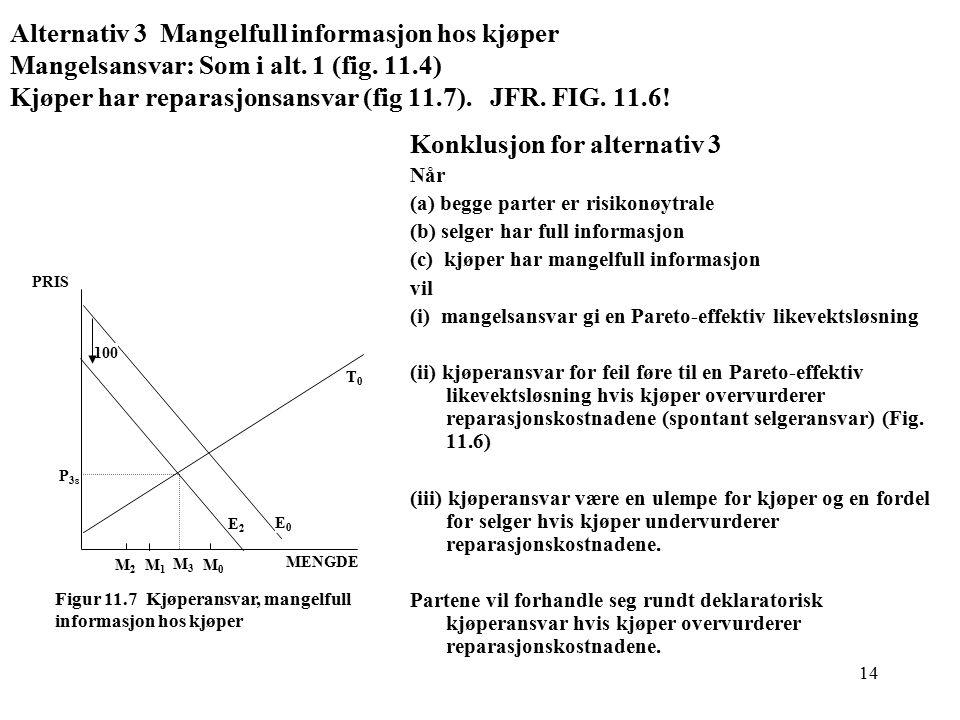 14 Alternativ 3 Mangelfull informasjon hos kjøper Mangelsansvar: Som i alt.