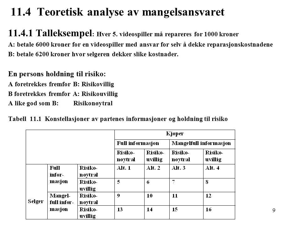 9 11.4 Teoretisk analyse av mangelsansvaret 11.4.1 Talleksempel : Hver 5.