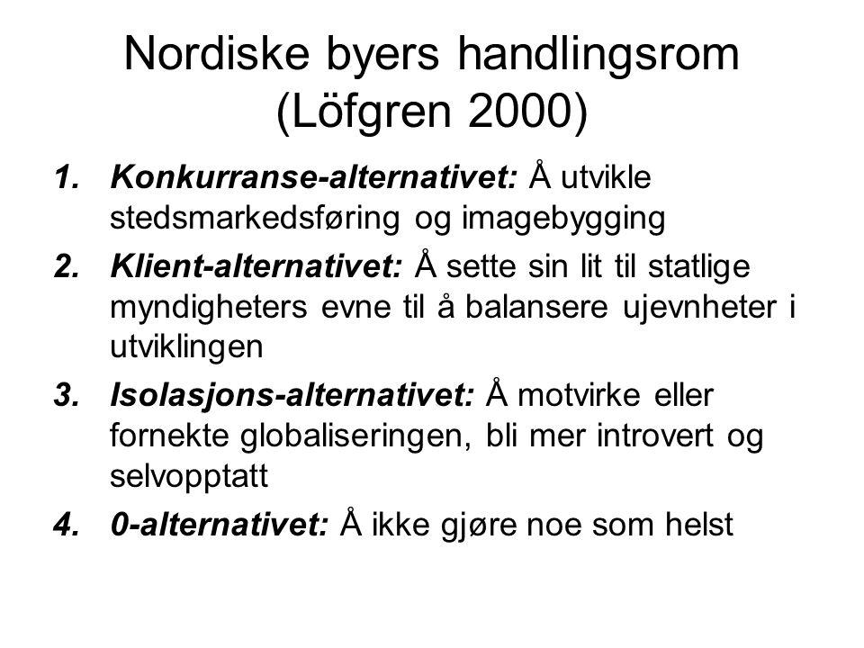 Nordiske byers handlingsrom (Löfgren 2000) 1.Konkurranse-alternativet: Å utvikle stedsmarkedsføring og imagebygging 2.Klient-alternativet: Å sette sin