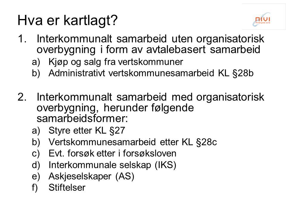 Hva er kartlagt? 1.Interkommunalt samarbeid uten organisatorisk overbygning i form av avtalebasert samarbeid a)Kjøp og salg fra vertskommuner b)Admini