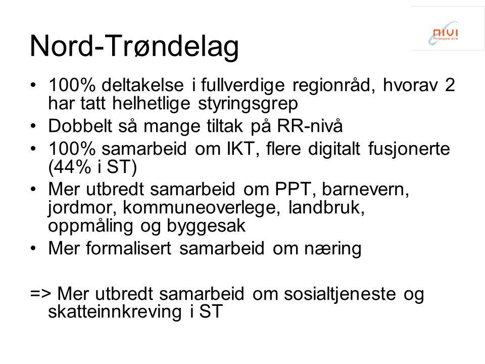 Nord-Trøndelag 100% deltakelse i fullverdige regionråd, hvorav 2 har tatt helhetlige styringsgrep Dobbelt så mange tiltak på RR-nivå 100% samarbeid om