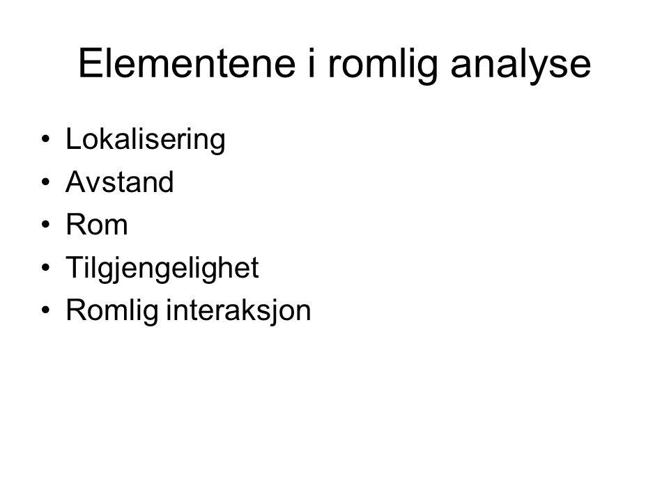 Elementene i romlig analyse Lokalisering Avstand Rom Tilgjengelighet Romlig interaksjon