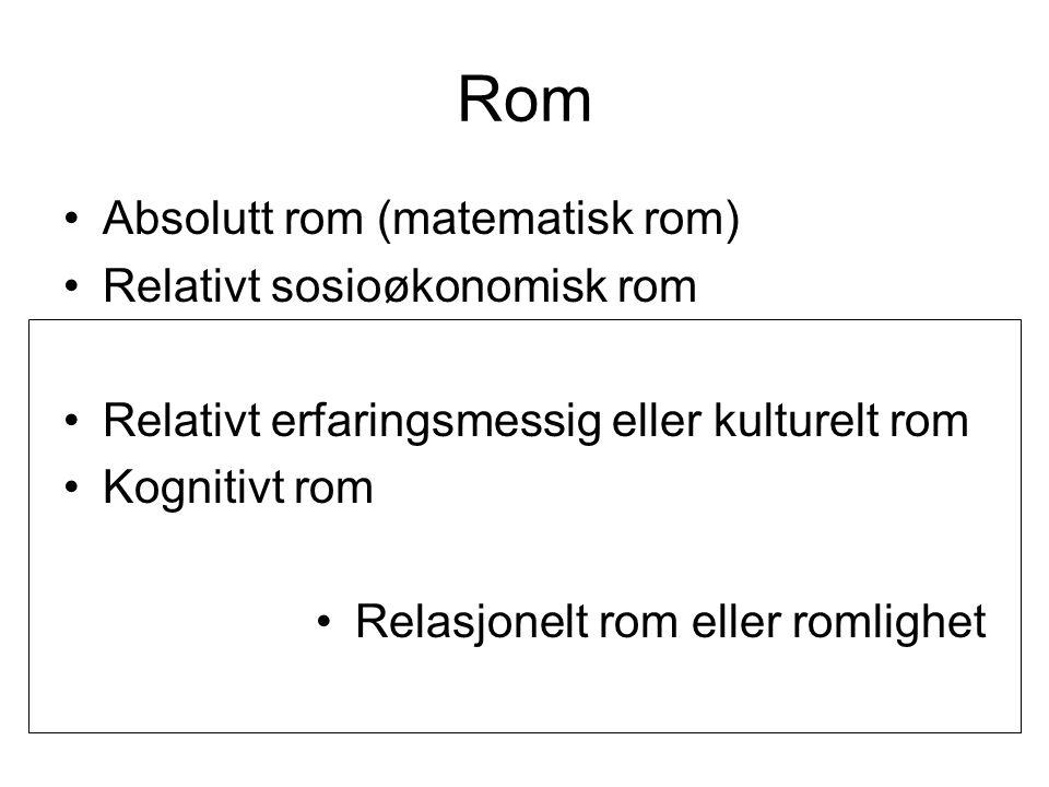 Rom Absolutt rom (matematisk rom) Relativt sosioøkonomisk rom Relativt erfaringsmessig eller kulturelt rom Kognitivt rom Relasjonelt rom eller romligh