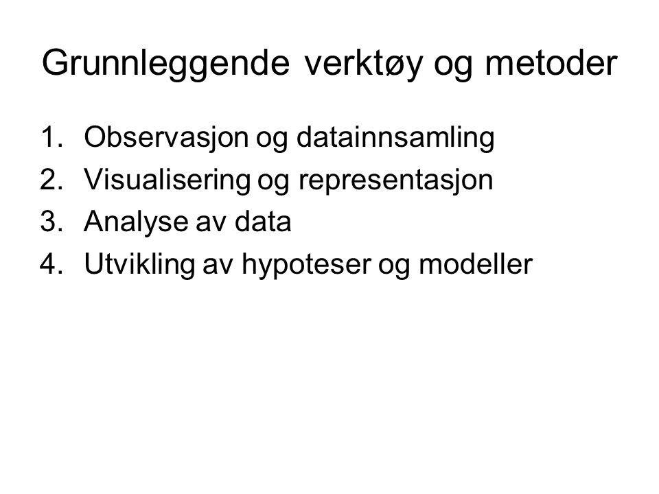 Grunnleggende verktøy og metoder 1.Observasjon og datainnsamling 2.Visualisering og representasjon 3.Analyse av data 4.Utvikling av hypoteser og model